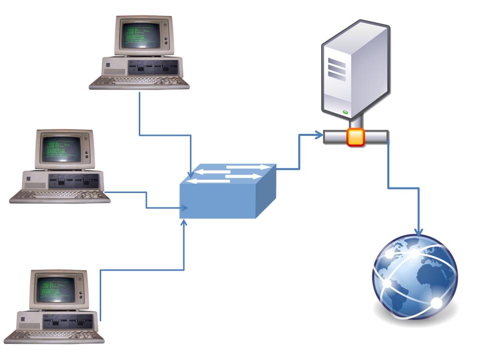 Esquema instalación servidor DHCP